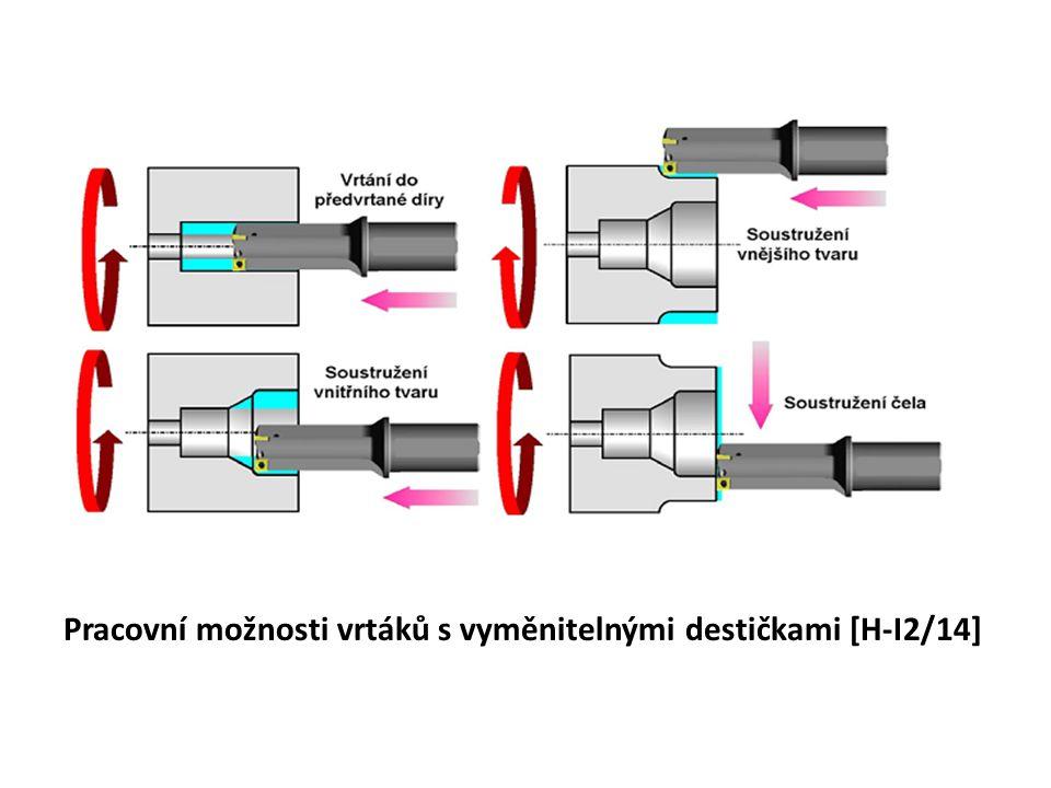 Pracovní možnosti vrtáků s vyměnitelnými destičkami [H-I2/14]